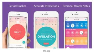 Aplikasi Flo Period & Ovulation Tracker.
